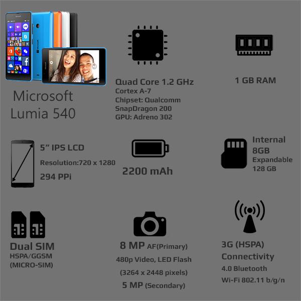lumia-540