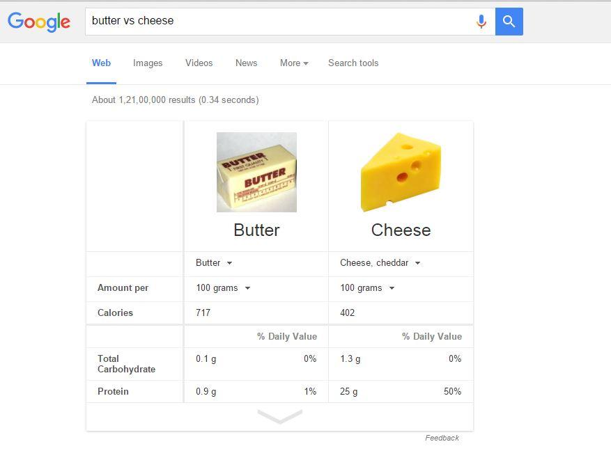 food comparison