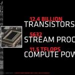 Radeon R9 295X2: AMD's answer to Nvidia 6