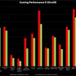 Radeon R9 295X2: AMD's answer to Nvidia 4