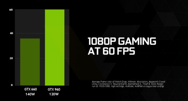 nvidia-gtx960vc-3-640x640