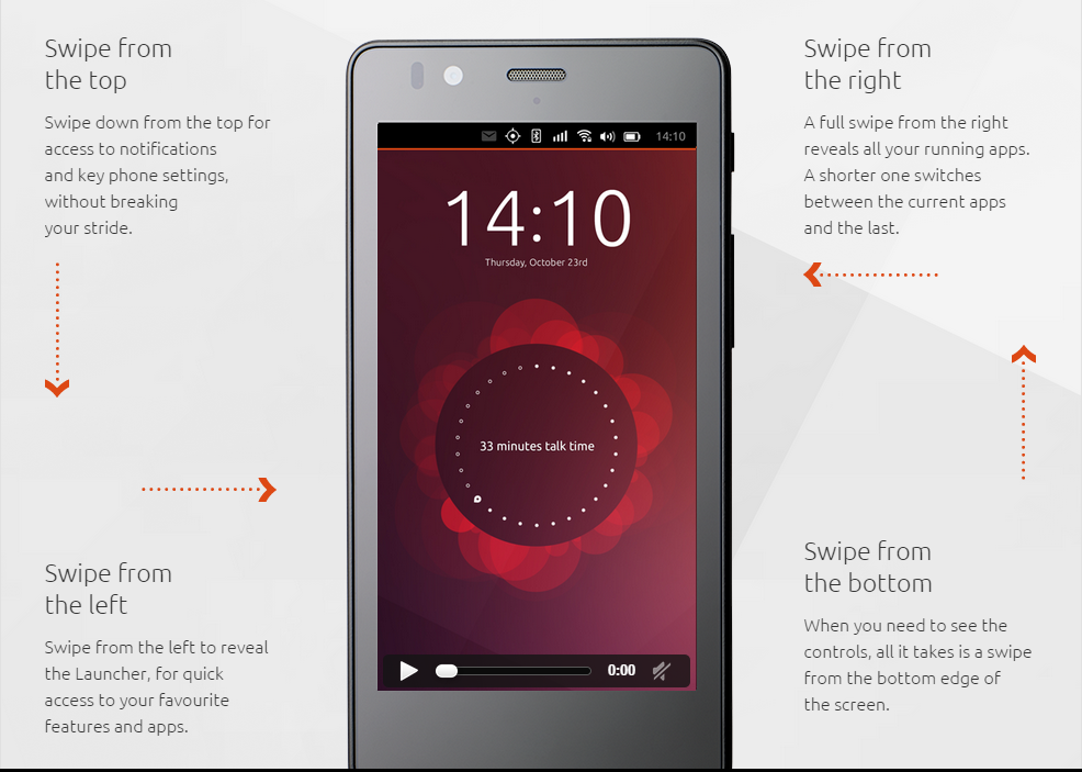 Ubuntu steps into the Smartphone Market with Aquaris E4.5 3
