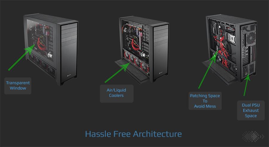 Hassle_free