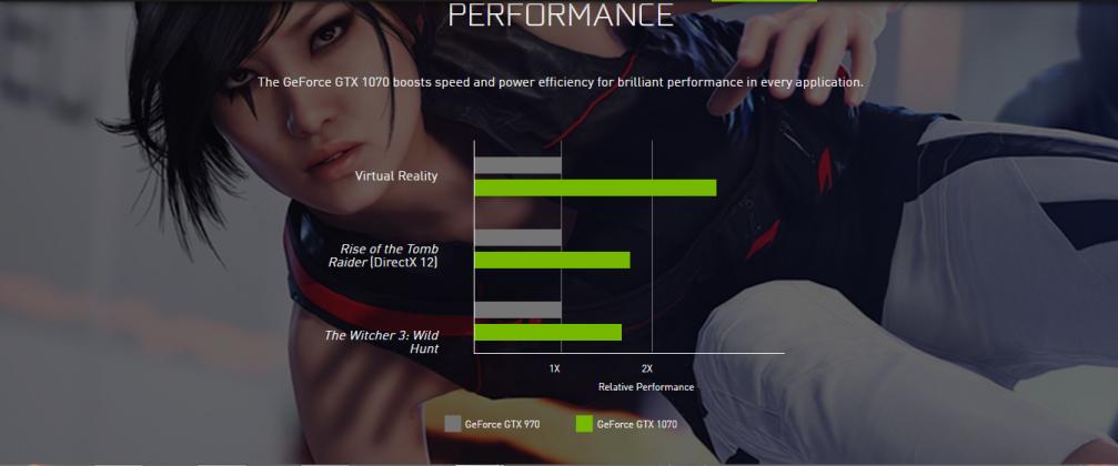 pascal nvidia performance