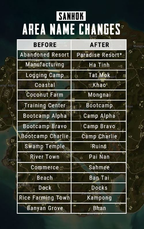 pubg new location names